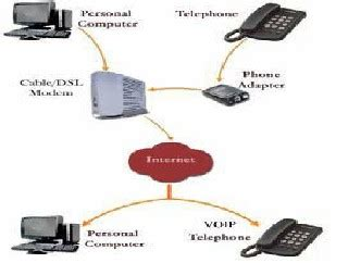 Internet Routing Protocol Research Papers - Academiaedu